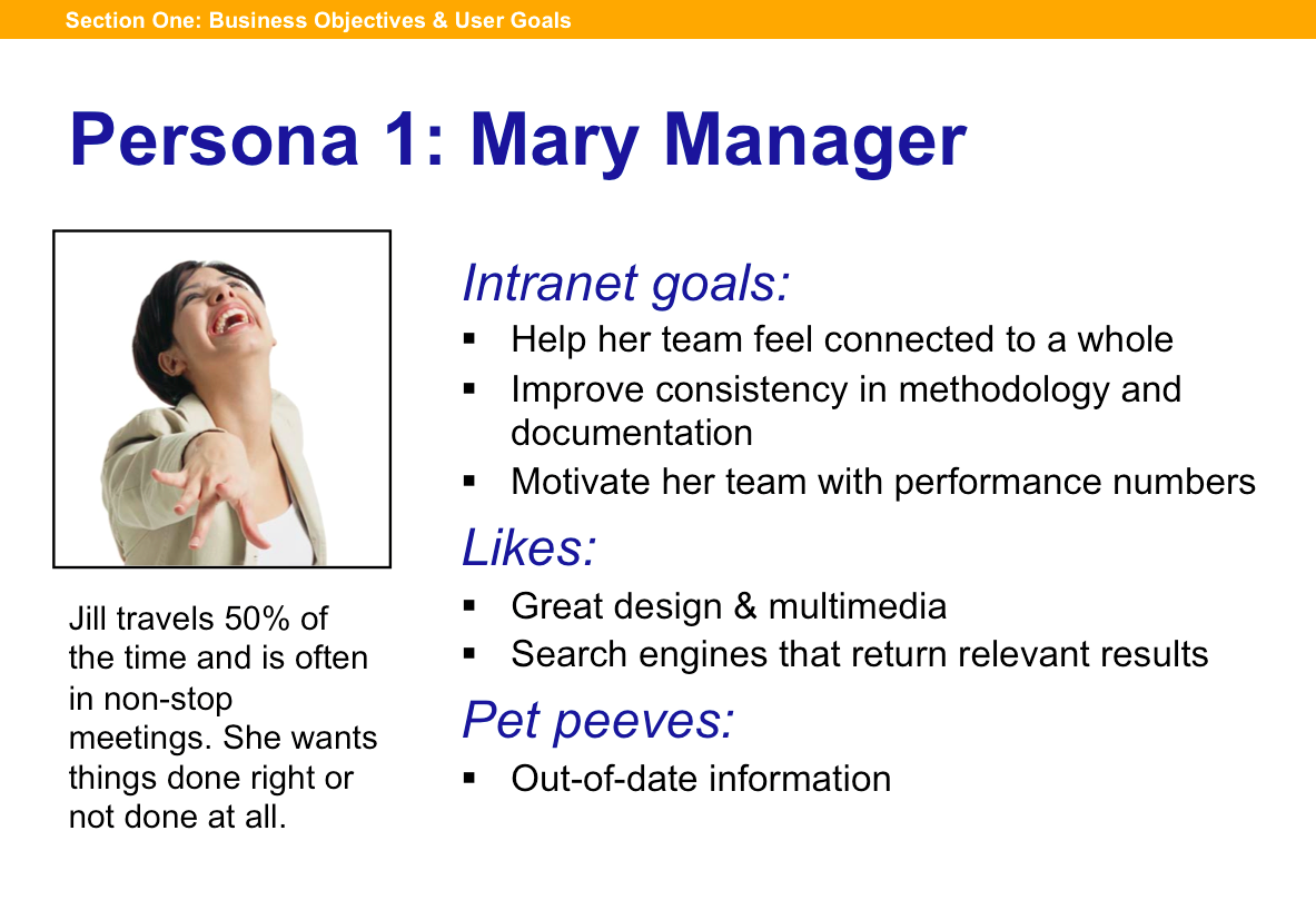 intranet redesign personas