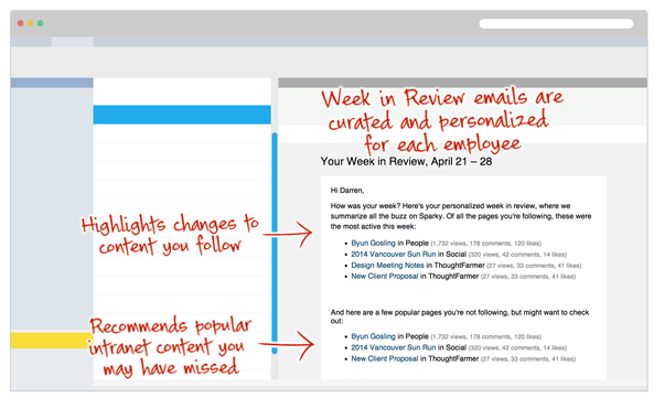 Automated Email Newsletters Delivered from your Intranet