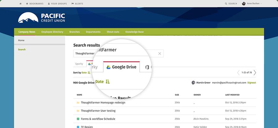 Google + ThoughtFarmer